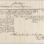Prästbetyg, hämtat från domboken