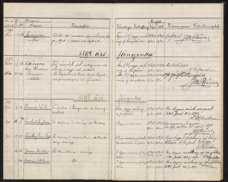 Bonderna fick brev av kvinnor i fangelset