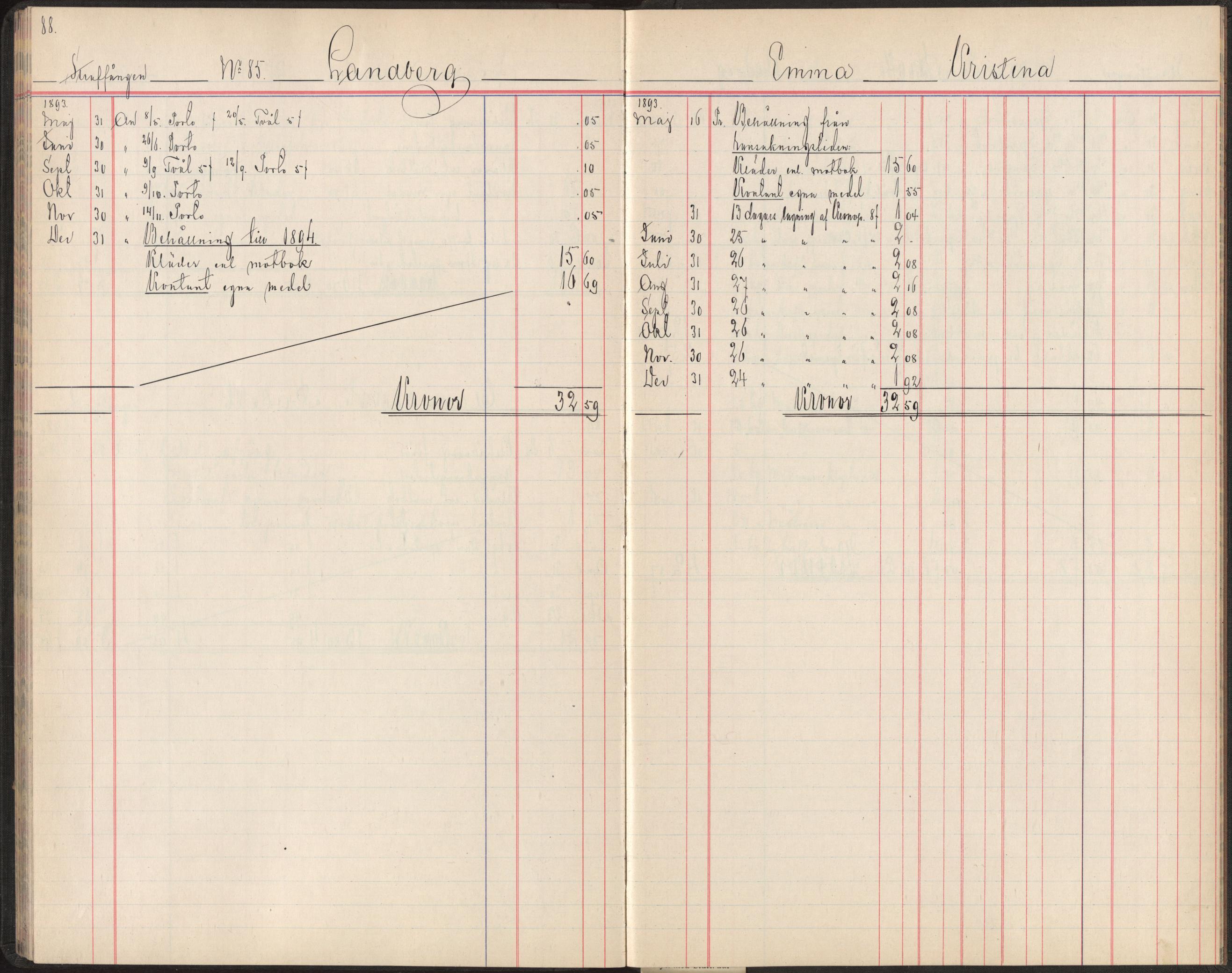 I avräkningsboken förs både inkomster och utgifter in. Man kan se att Emma Kristina tjänat pengar på att laga kronopersedlar (kläder från militären) och använt pengarna till tvål och porto